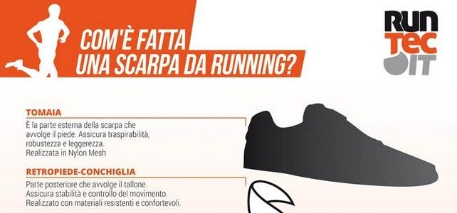 Anatomia scarpe da running